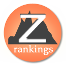 Z rankings logo